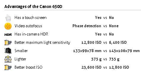 650d-better_1