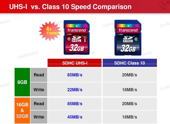 uhsi-speed