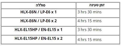 HAHNEL HLX-E6N זמני טעינת סוללה